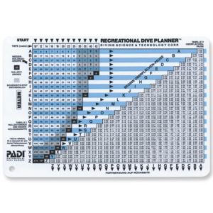 PADI Recreational Dive Planner (RDP)
